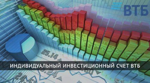 Тарифы банка ВТБ для открытия ИИС