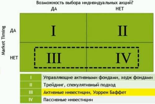 Квадрат Гибсона
