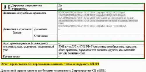 Отчет СБ банка