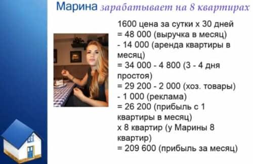Пример заработка на посуточной аренде