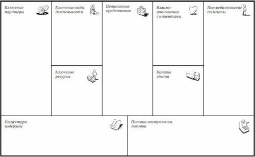 таблица остервальдера