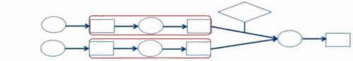 Пример технологической карты