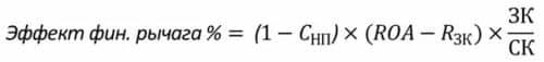 Эффект финансового рычага формула