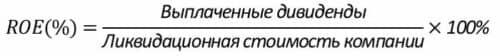 ROE формула рентабельности