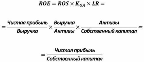 трехфакторная модель Дюпона