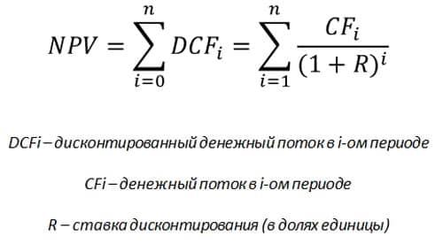 Сумма дисконтированных денежных потоков