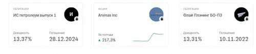 Тарифные планы в Инвестициях от Тинькофф 1